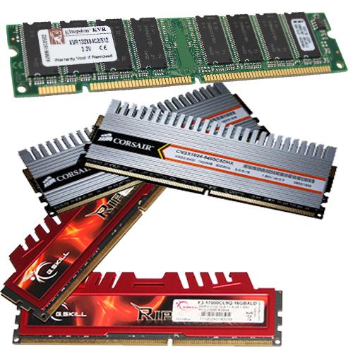 Harga RAM Komputer